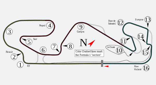 Circuito Montmelo : Circuitos moto gp auto web sport magazine