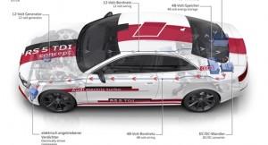 La nueva tecnologia de 48 voltios de Audi 2